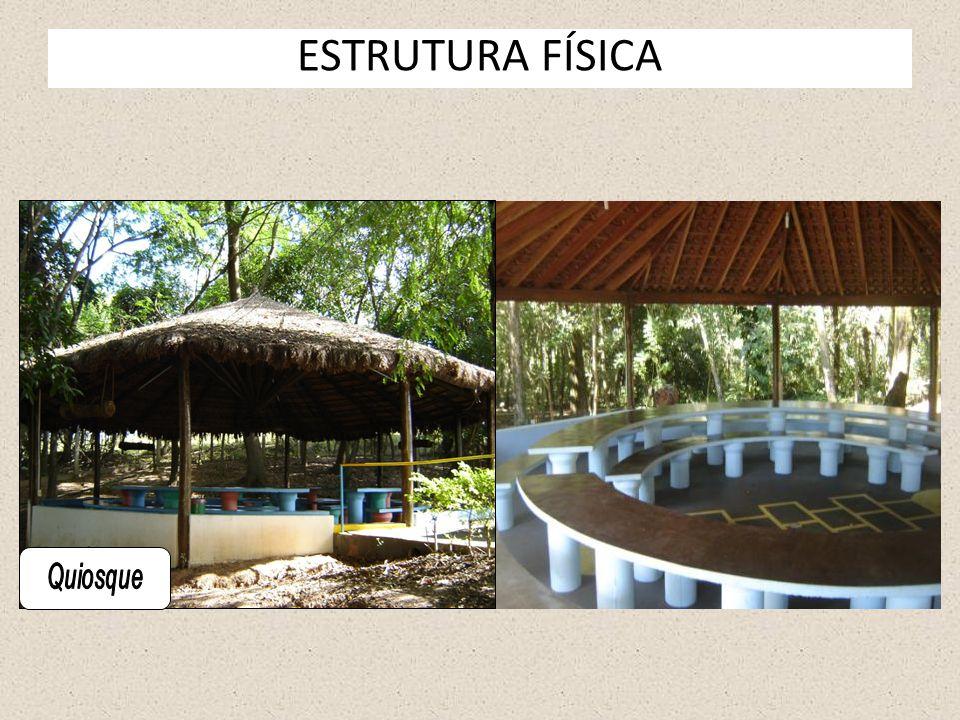 ESTRUTURA FÍSICA Quiosque