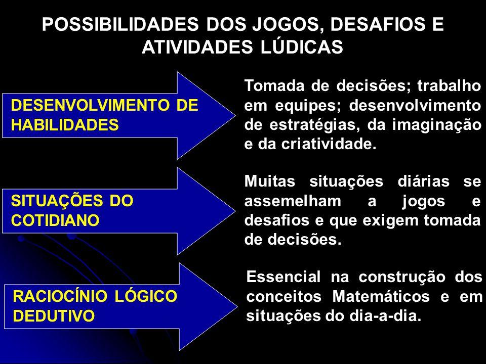 POSSIBILIDADES DOS JOGOS, DESAFIOS E ATIVIDADES LÚDICAS
