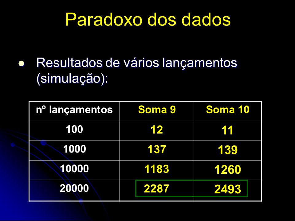 Paradoxo dos dados Resultados de vários lançamentos (simulação): 11