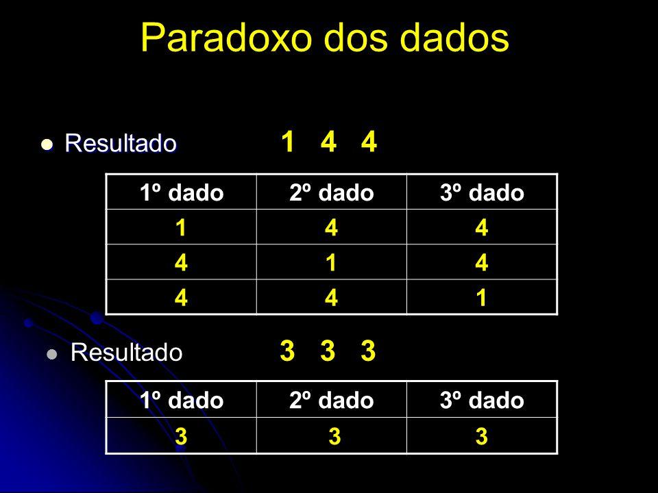 Paradoxo dos dados Resultado 1 4 4 Resultado 3 3 3 1º dado 2º dado