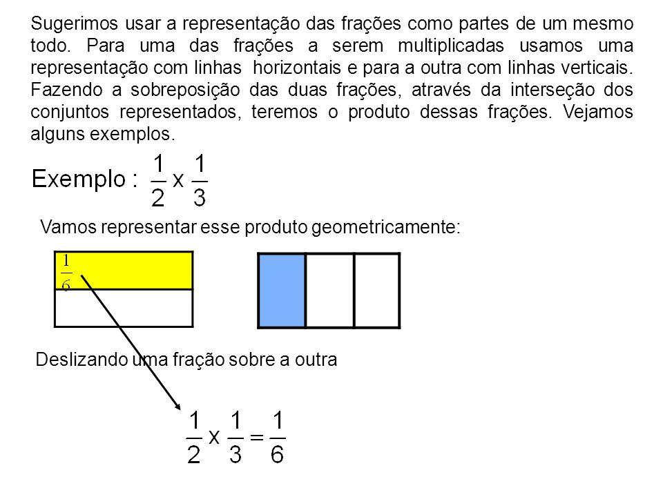 Vamos representar esse produto geometricamente: