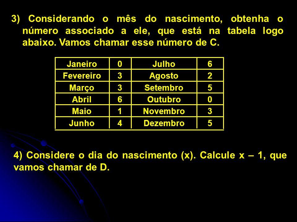 3) Considerando o mês do nascimento, obtenha o número associado a ele, que está na tabela logo abaixo. Vamos chamar esse número de C.