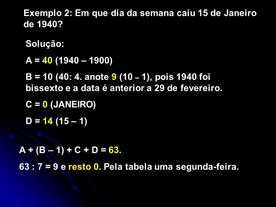 Exemplo 2: Em que dia da semana caiu 15 de Janeiro de 1940