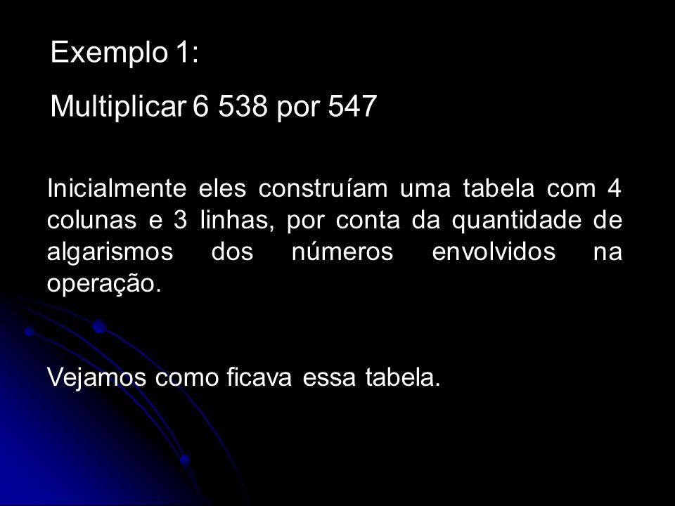 Exemplo 1: Multiplicar 6 538 por 547