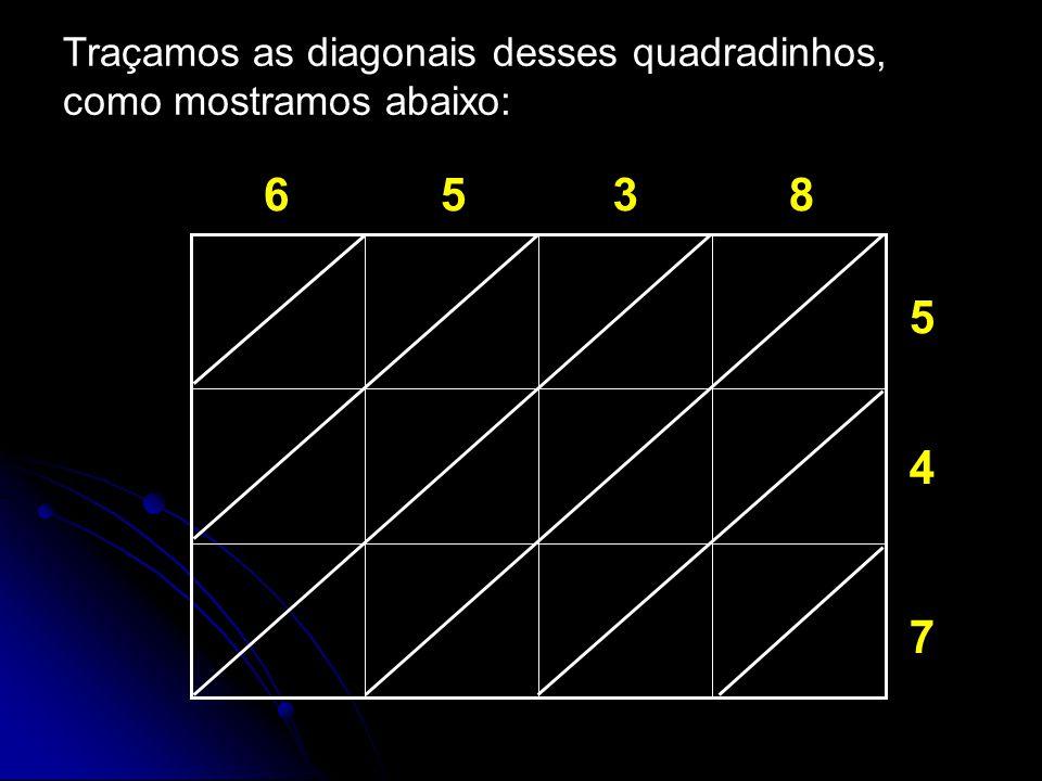 Traçamos as diagonais desses quadradinhos, como mostramos abaixo: