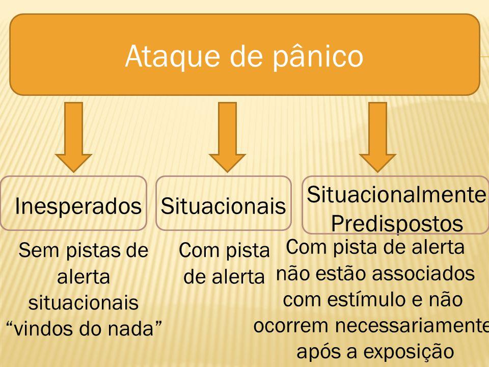 Ataque de pânico Situacionalmente Predispostos Inesperados