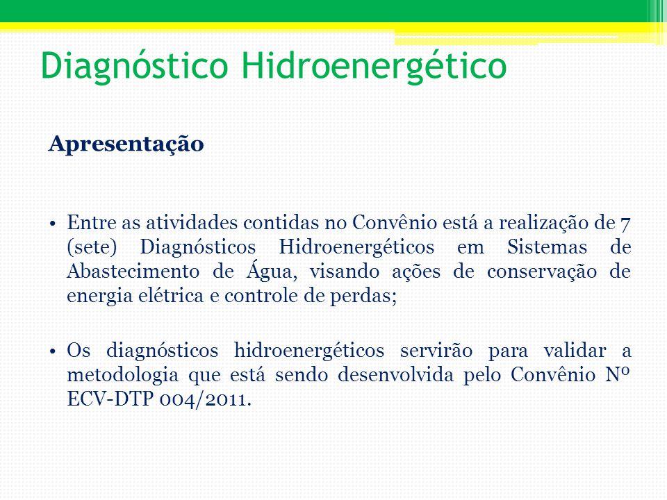 Diagnóstico Hidroenergético