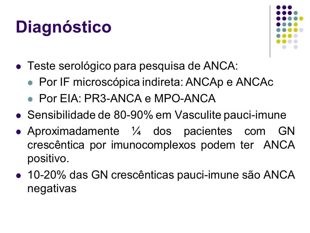 Diagnóstico Teste serológico para pesquisa de ANCA: