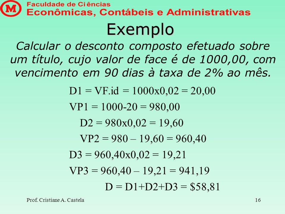 Exemplo Calcular o desconto composto efetuado sobre um título, cujo valor de face é de 1000,00, com vencimento em 90 dias à taxa de 2% ao mês.