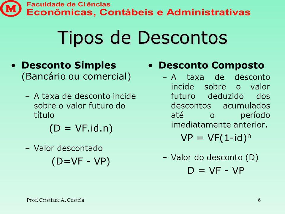 Tipos de Descontos Desconto Simples (Bancário ou comercial)