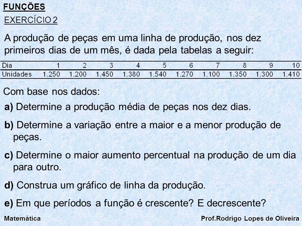 a) Determine a produção média de peças nos dez dias.