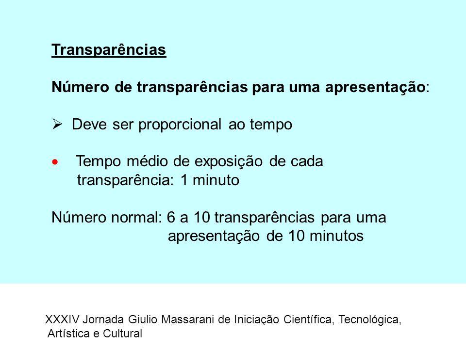 Número de transparências para uma apresentação: