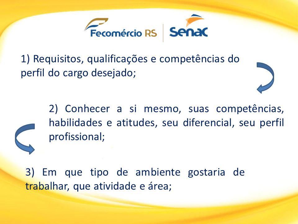 1) Requisitos, qualificações e competências do perfil do cargo desejado;