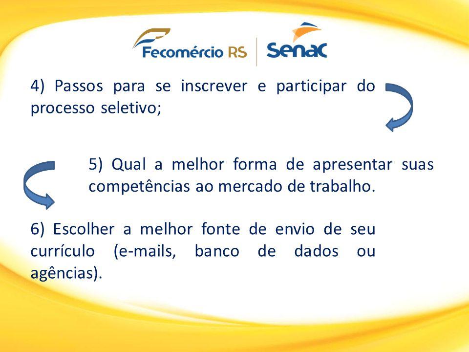 4) Passos para se inscrever e participar do processo seletivo;