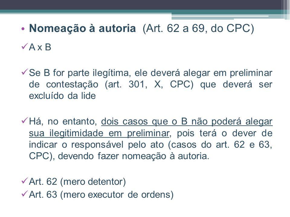 Nomeação à autoria (Art. 62 a 69, do CPC)