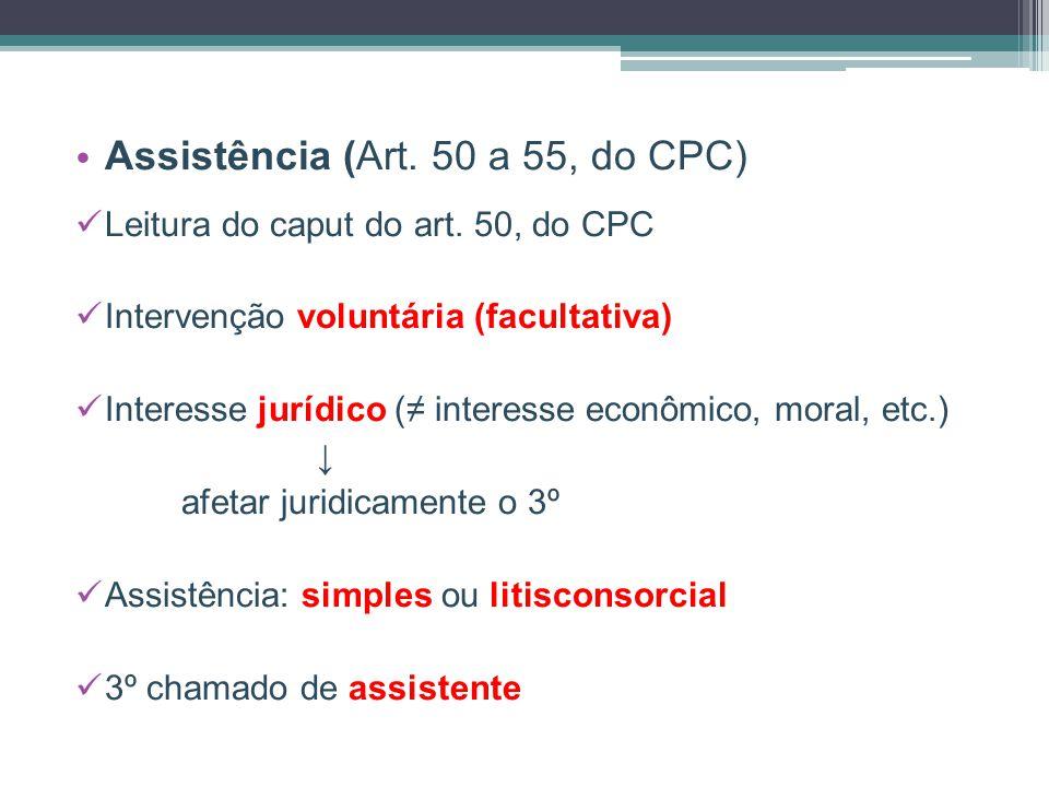 Assistência (Art. 50 a 55, do CPC)