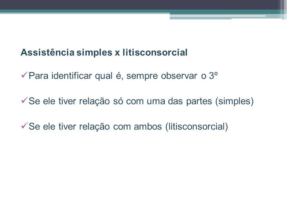 Assistência simples x litisconsorcial