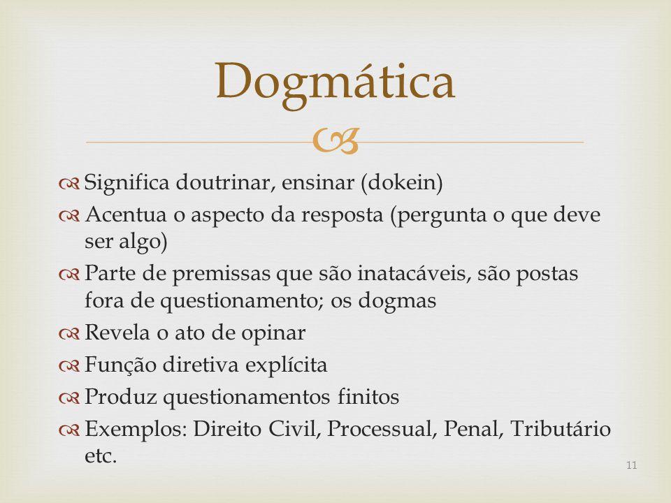 Dogmática Significa doutrinar, ensinar (dokein)