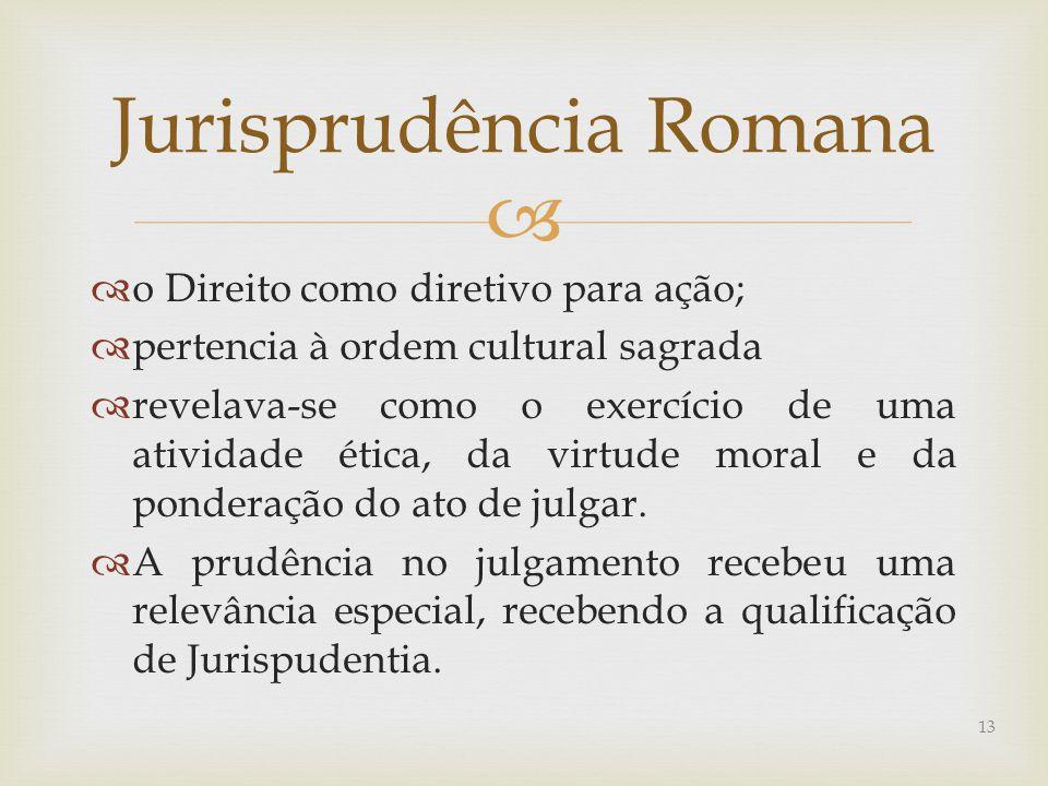 Jurisprudência Romana
