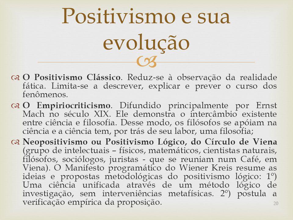 Positivismo e sua evolução
