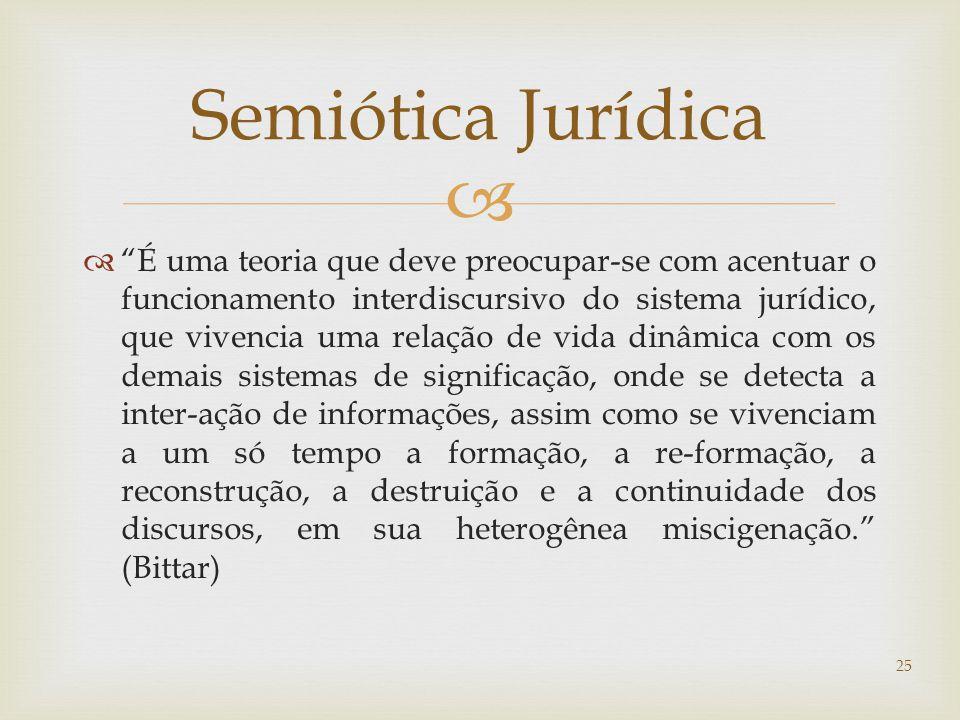 Semiótica Jurídica