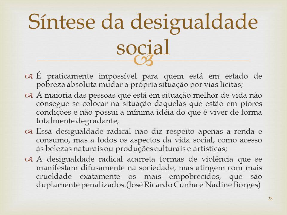 Síntese da desigualdade social