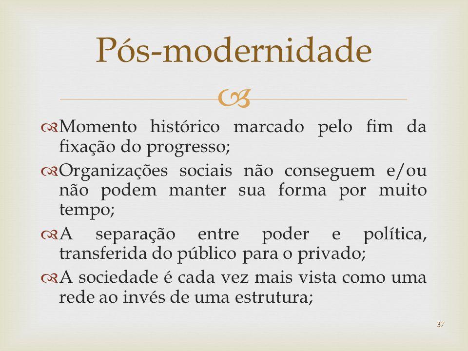 Pós-modernidade Momento histórico marcado pelo fim da fixação do progresso;