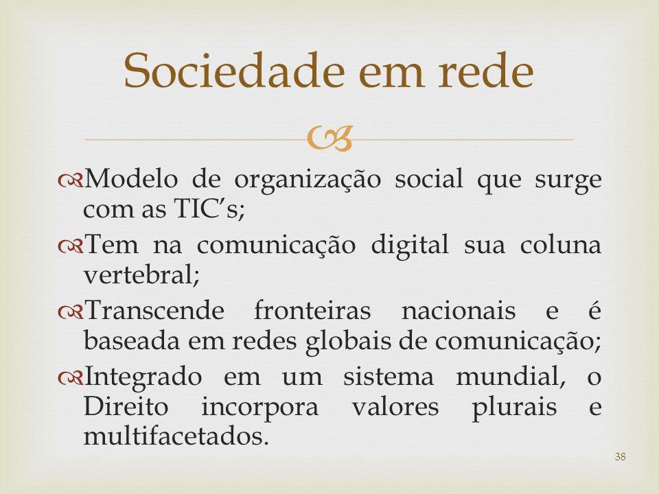 Sociedade em rede Modelo de organização social que surge com as TIC's;