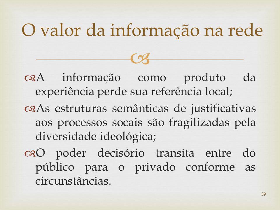 O valor da informação na rede