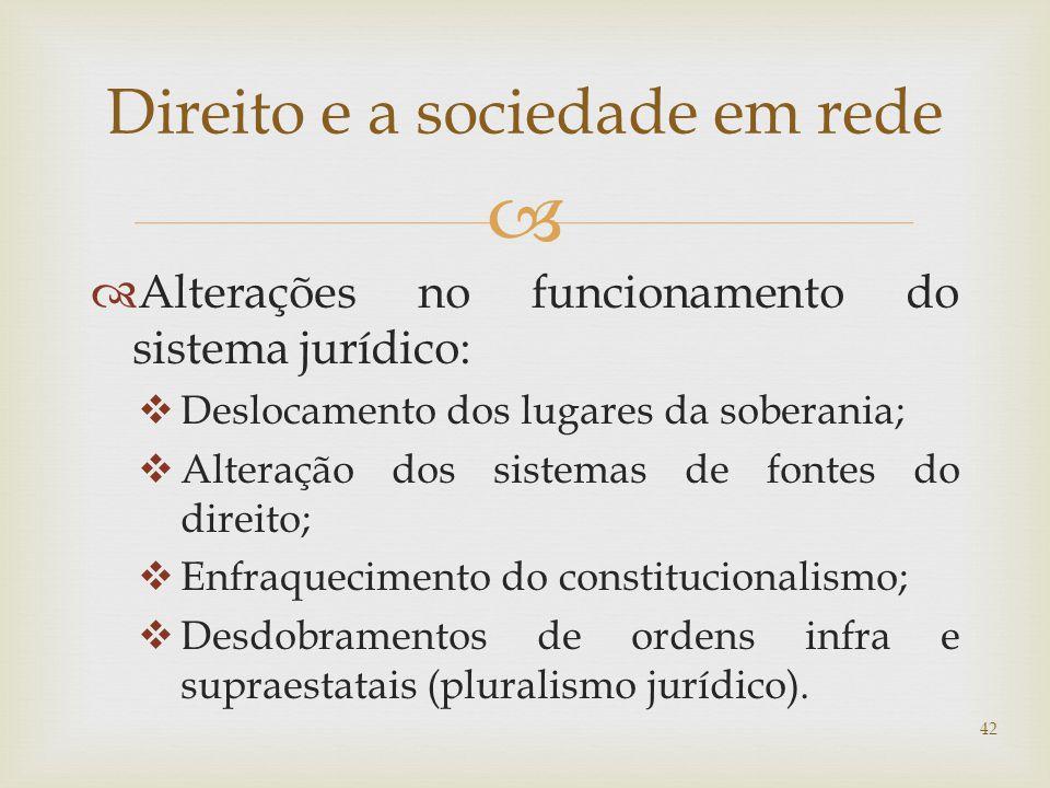 Direito e a sociedade em rede