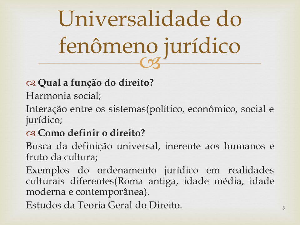 Universalidade do fenômeno jurídico