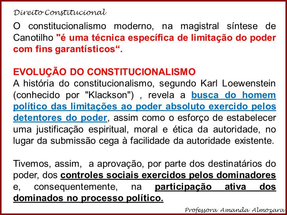 EVOLUÇÃO DO CONSTITUCIONALISMO