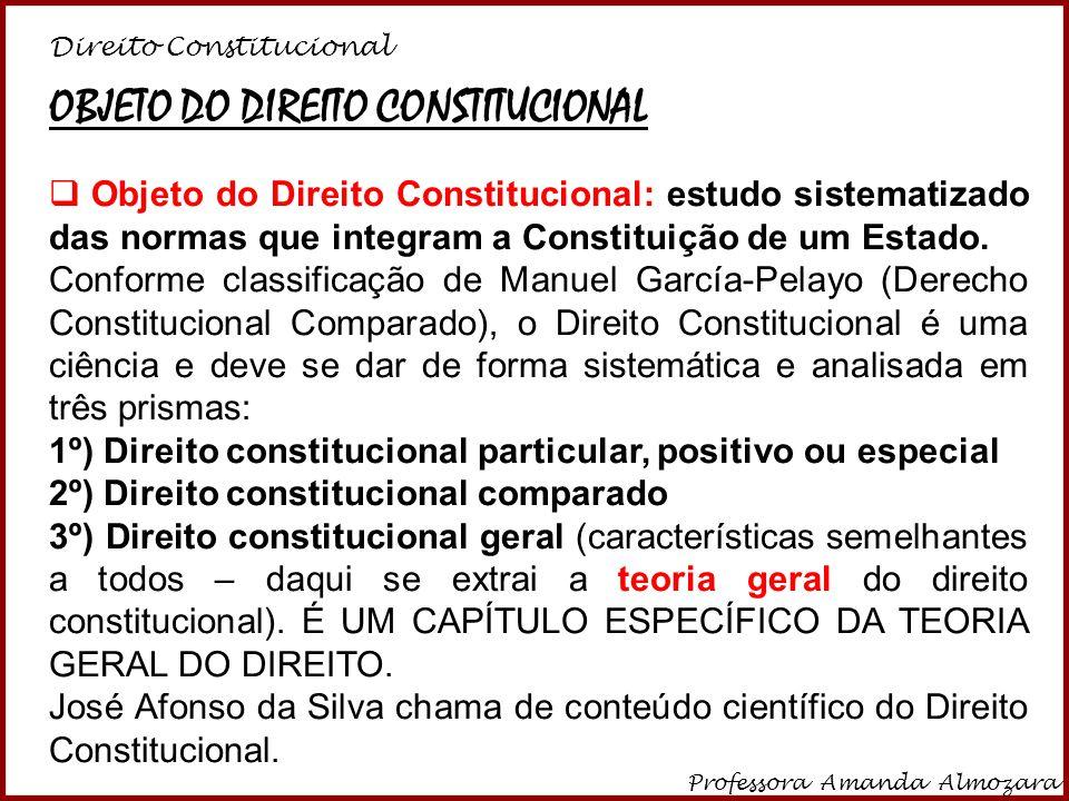 OBJETO DO DIREITO CONSTITUCIONAL