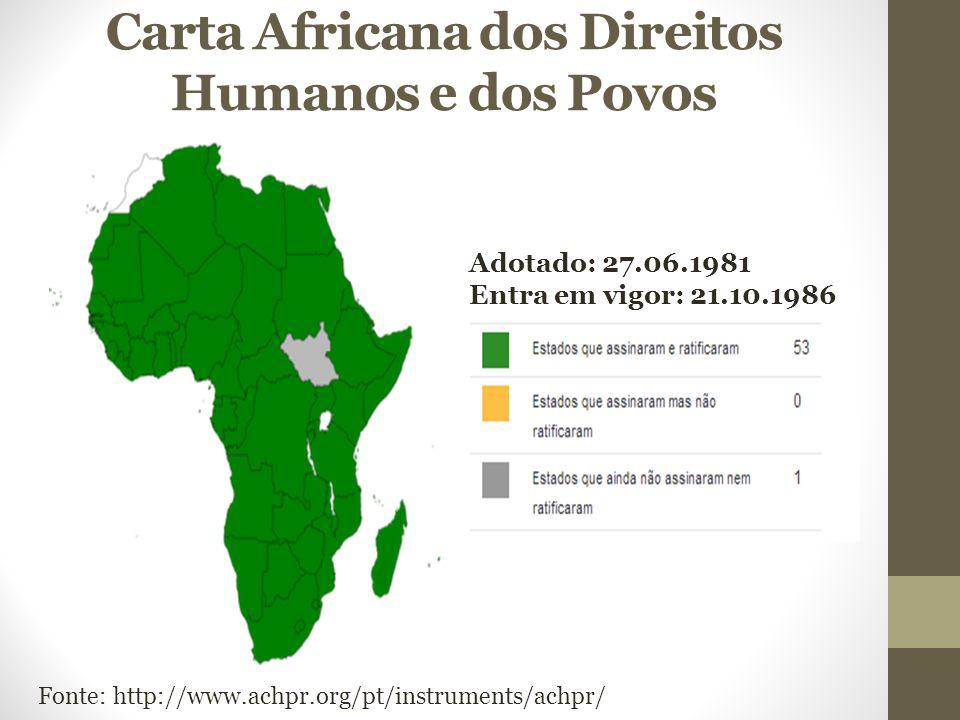 Carta Africana dos Direitos Humanos e dos Povos