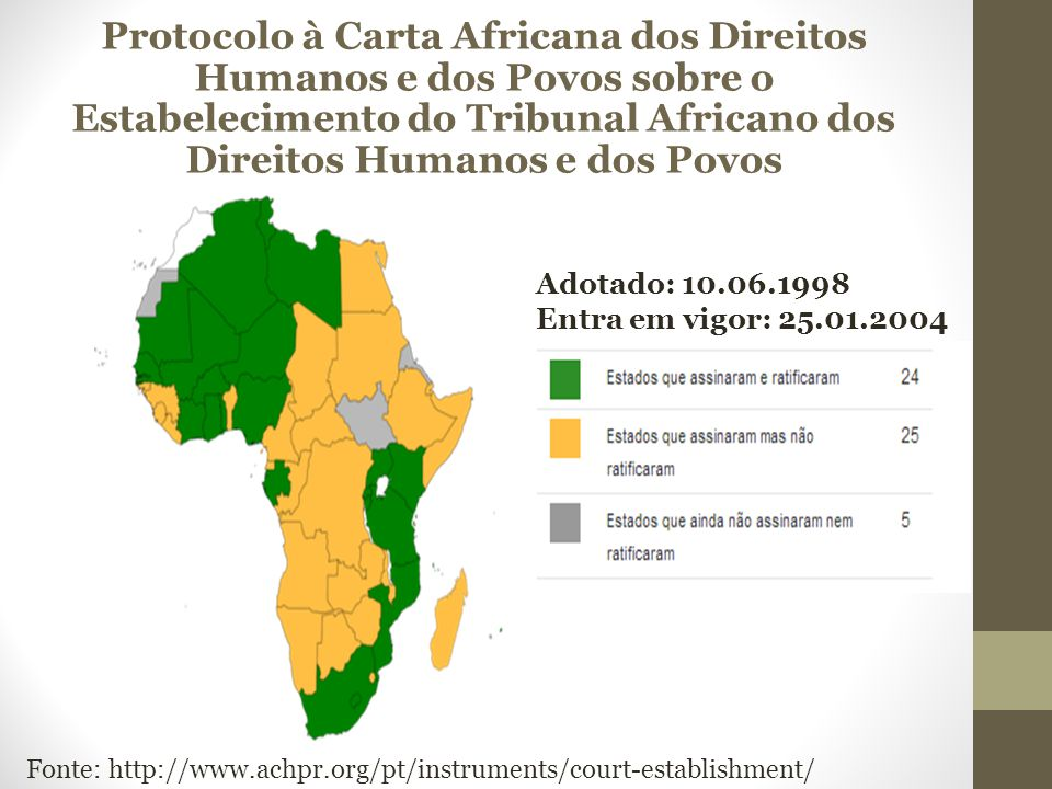 Protocolo à Carta Africana dos Direitos Humanos e dos Povos sobre o Estabelecimento do Tribunal Africano dos Direitos Humanos e dos Povos