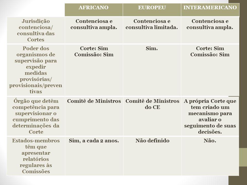 Jurisdição contenciosa/ consultiva das Cortes