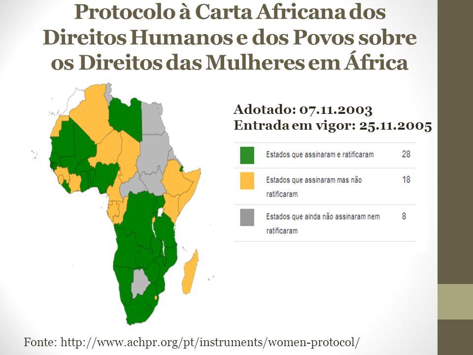 Protocolo à Carta Africana dos Direitos Humanos e dos Povos sobre os Direitos das Mulheres em África