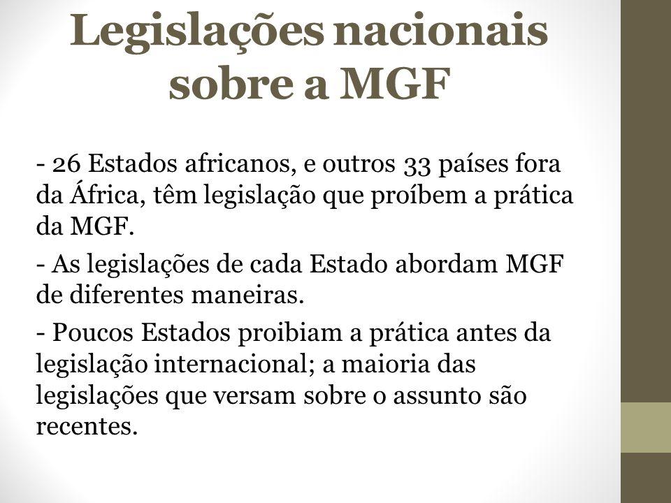 Legislações nacionais sobre a MGF