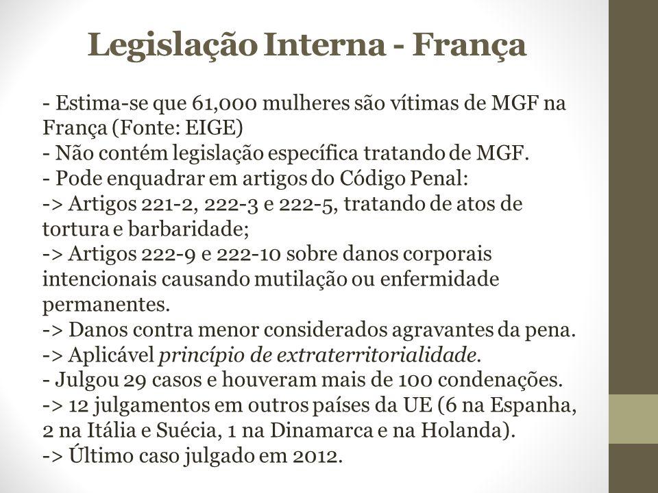 Legislação Interna - França
