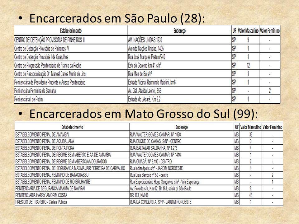 Encarcerados em São Paulo (28):