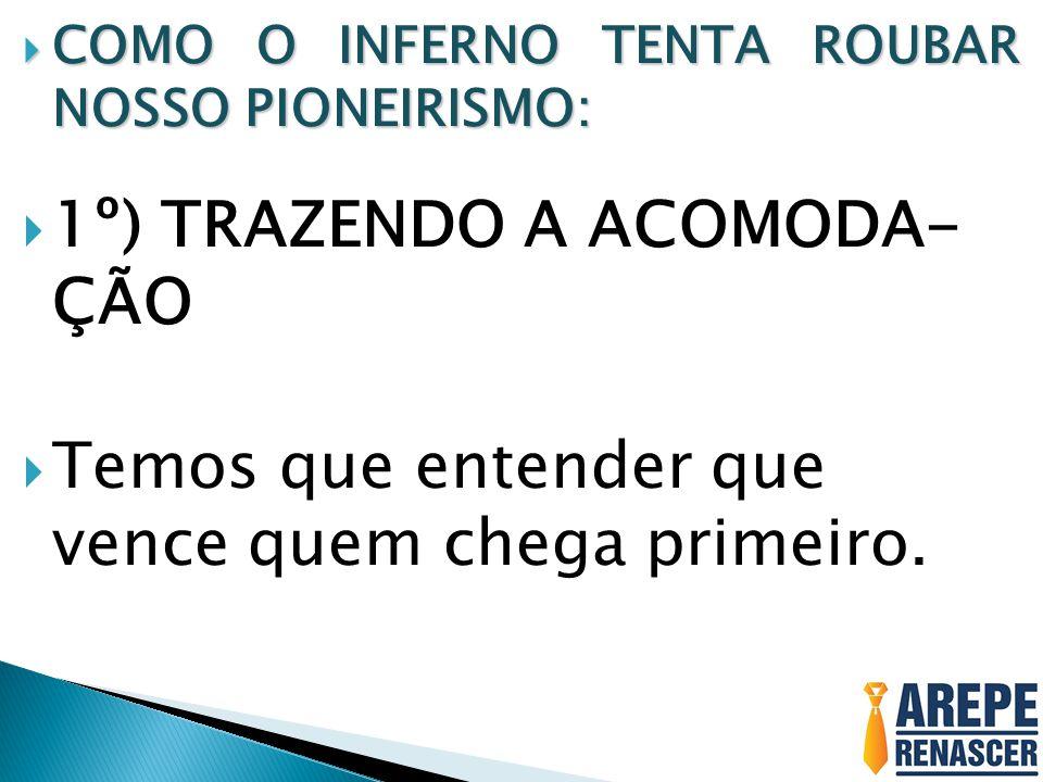1º) TRAZENDO A ACOMODA- ÇÃO