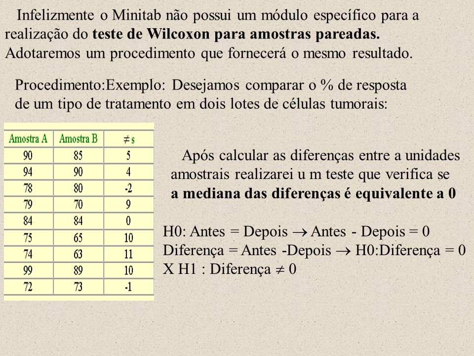 Infelizmente o Minitab não possui um módulo específico para a