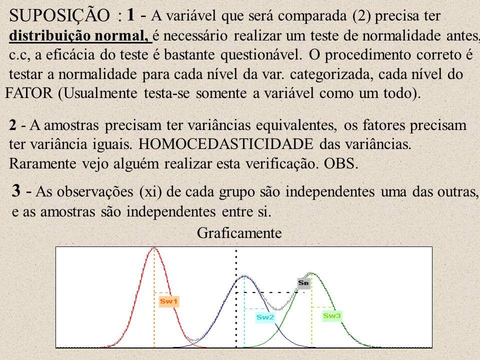 1 - A variável que será comparada (2) precisa ter SUPOSIÇÃO :