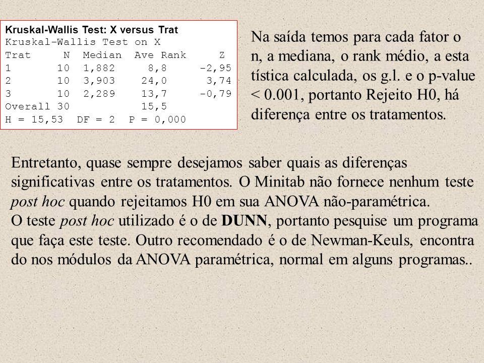 Na saída temos para cada fator o n, a mediana, o rank médio, a esta