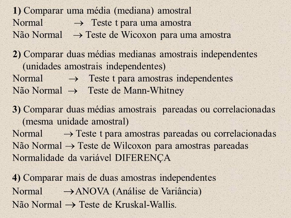 1) Comparar uma média (mediana) amostral