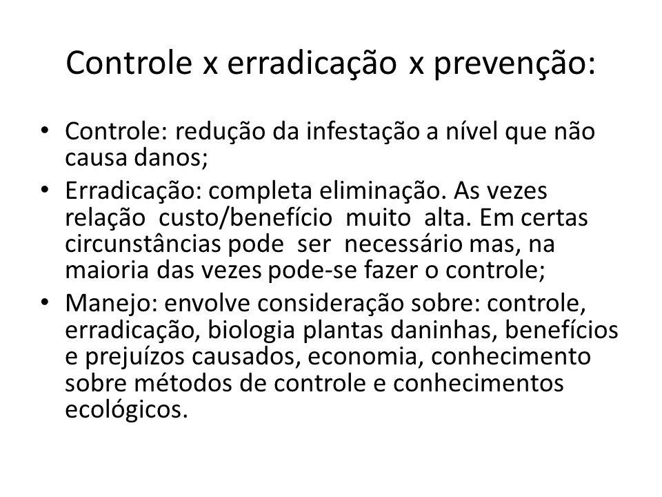 Controle x erradicação x prevenção: