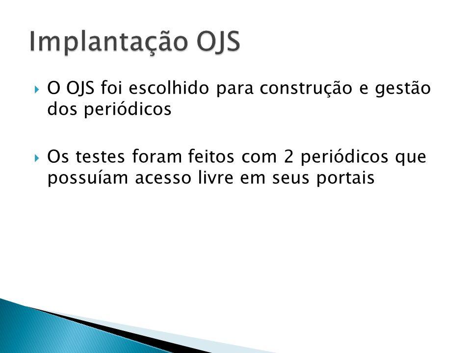 Implantação OJS O OJS foi escolhido para construção e gestão dos periódicos.