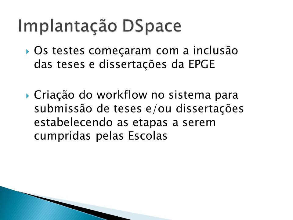 Implantação DSpace Os testes começaram com a inclusão das teses e dissertações da EPGE.