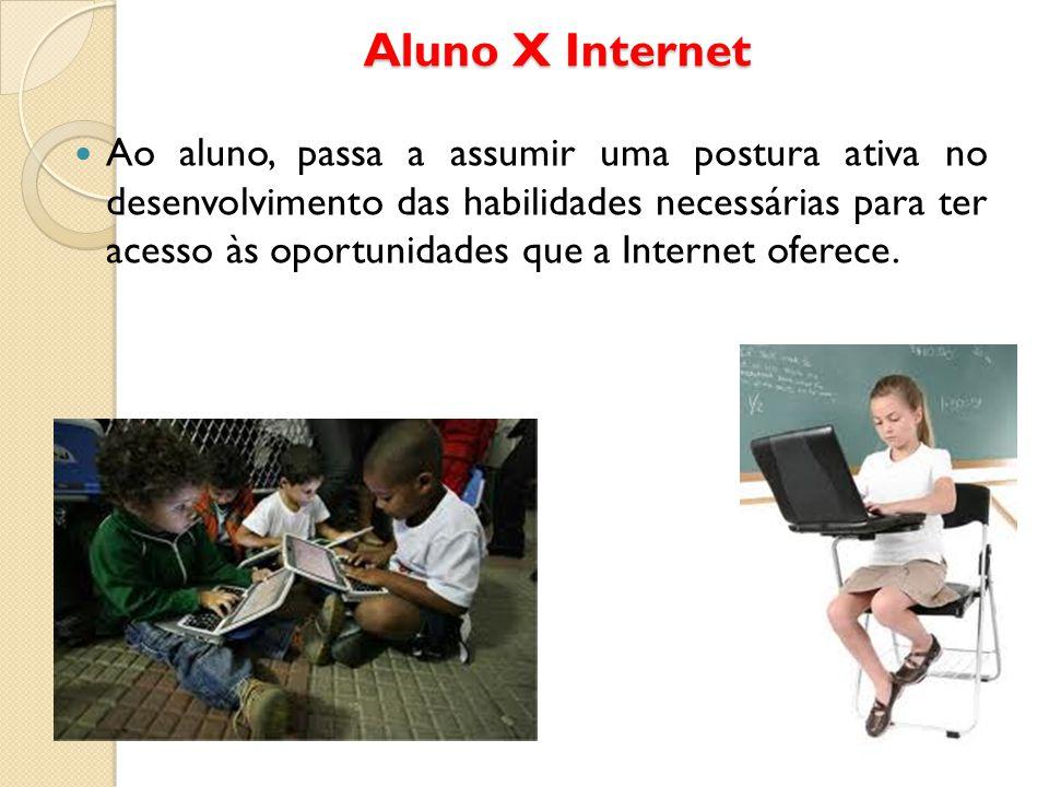 Aluno X Internet