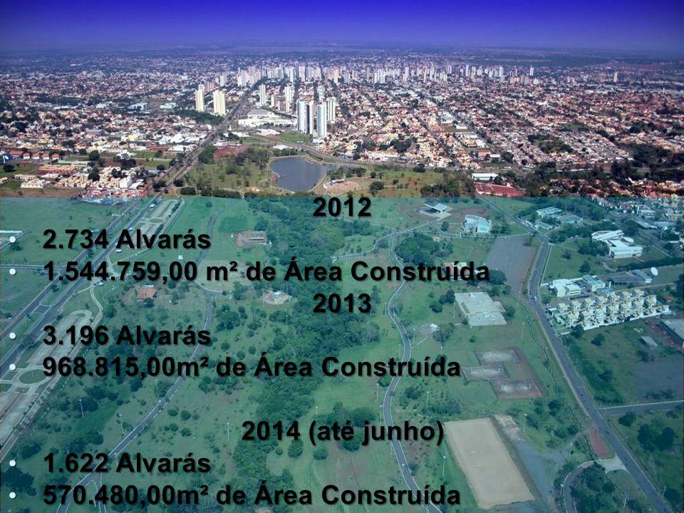 2012 2.734 Alvarás. 1.544.759,00 m² de Área Construída. 2013. 3.196 Alvarás. 968.815,00m² de Área Construída.